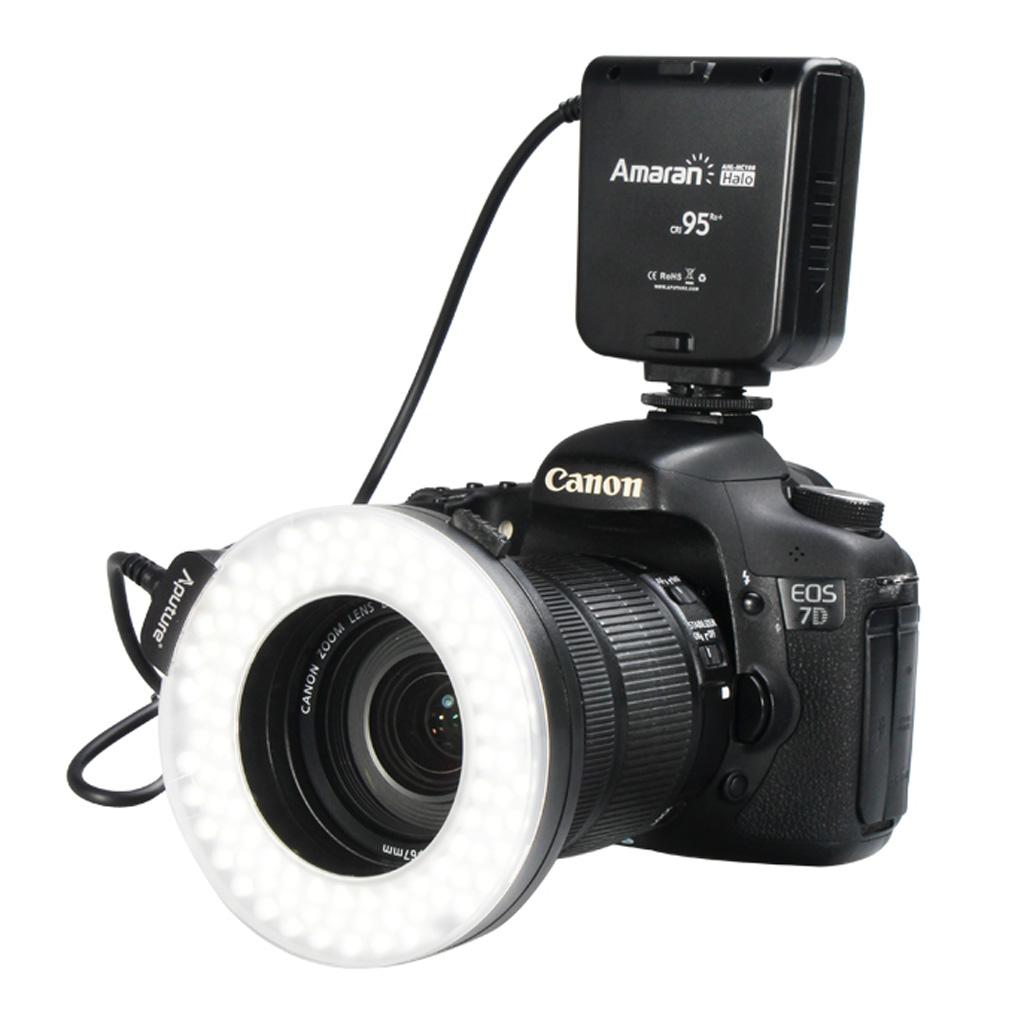 какой фотоаппарат взять для стоматологии отключение стояка